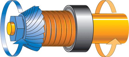 diagram showing how coil tightens