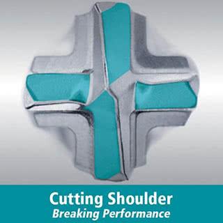 Cutting Shoulder