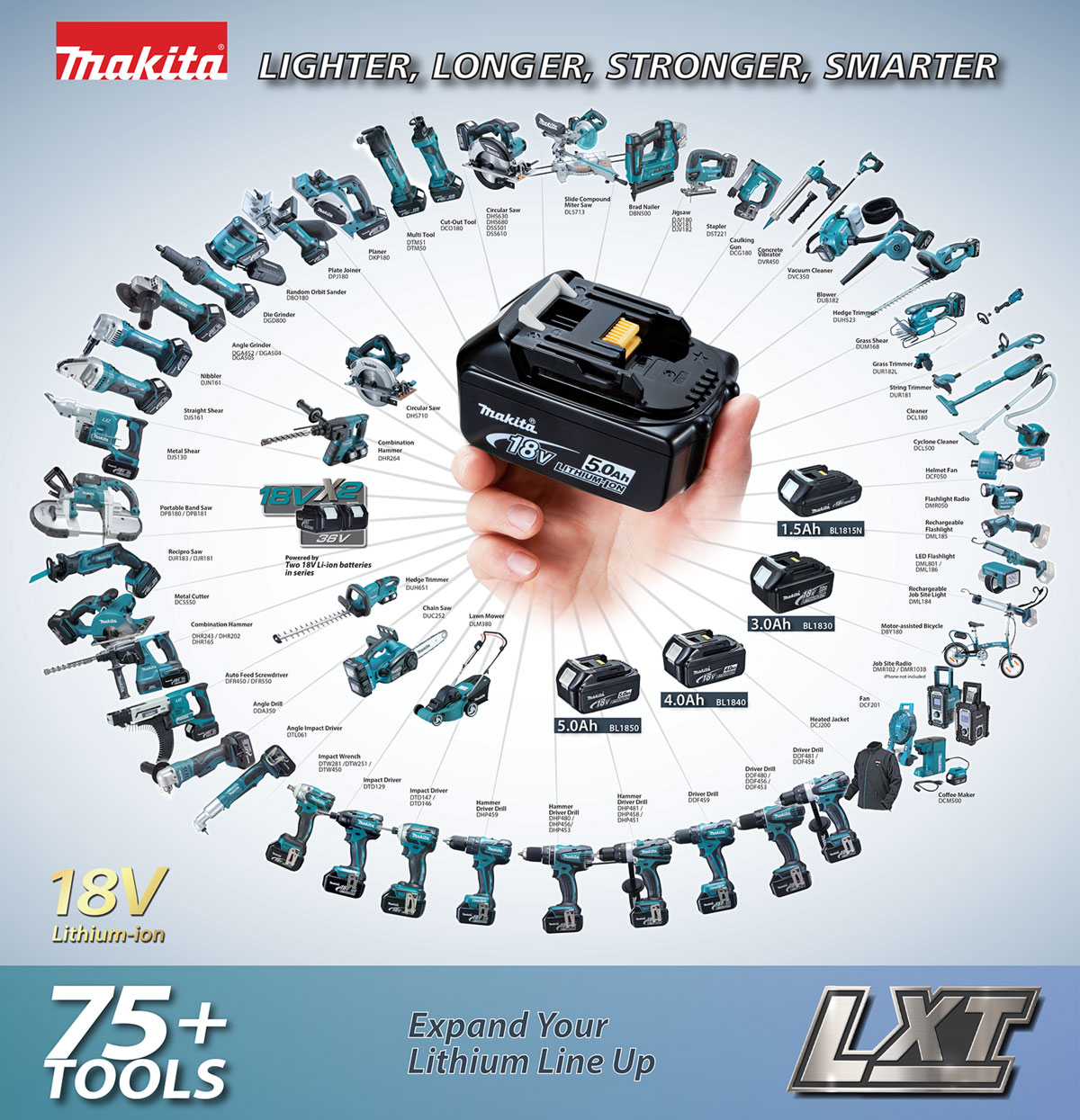 Makita Technology Skin Tool Only